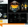 CES Las Vegas 2017 : les innovations présentées par Renault