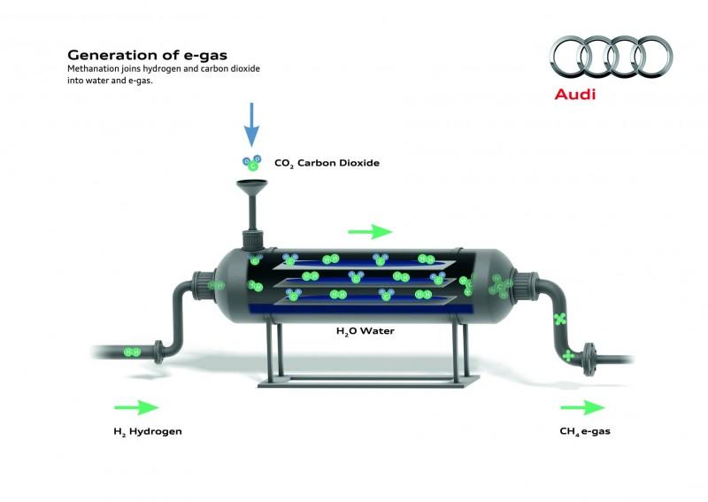 BestDrive - Audi e-diesel 01