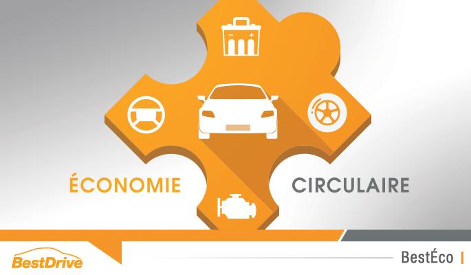 BestDrive partenaire de Caréco pour les pièces issues de l'économie circulaire